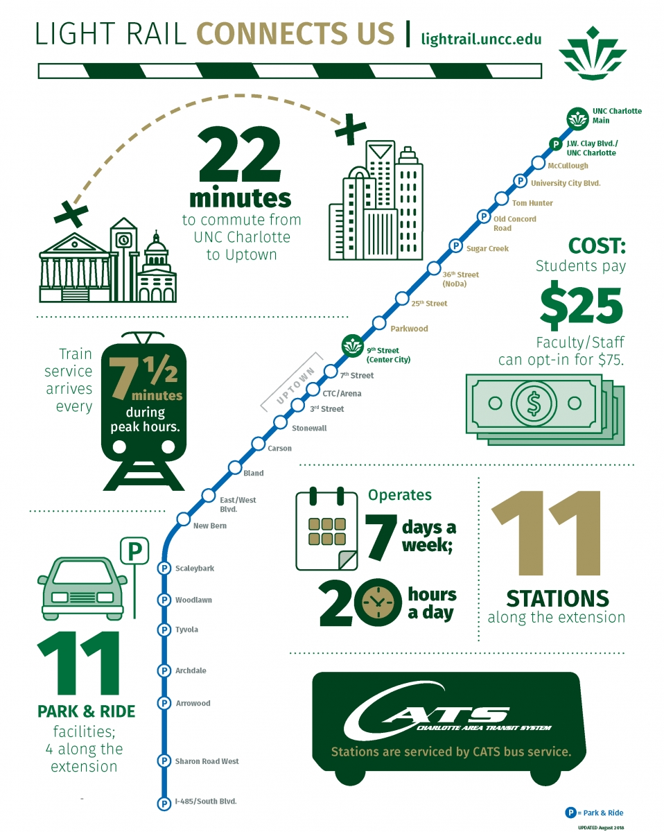 Light Rail Connect Us Infographic